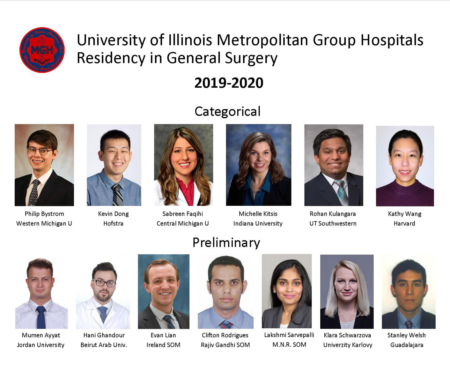 UICMGH New Residents 2019-2010